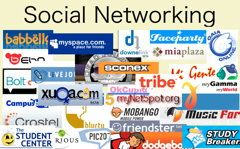 Social Networking Sites For Sex 100