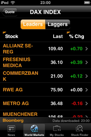 bloomberg iphone app