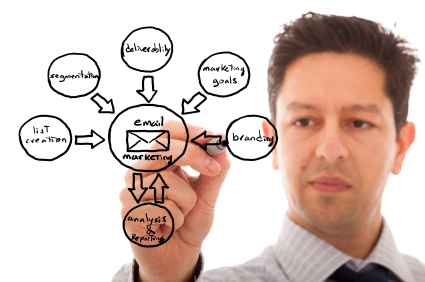 make email marketing campaigns effective