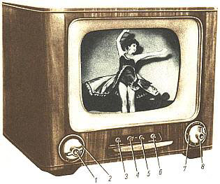 Decoding modern television technology jargon