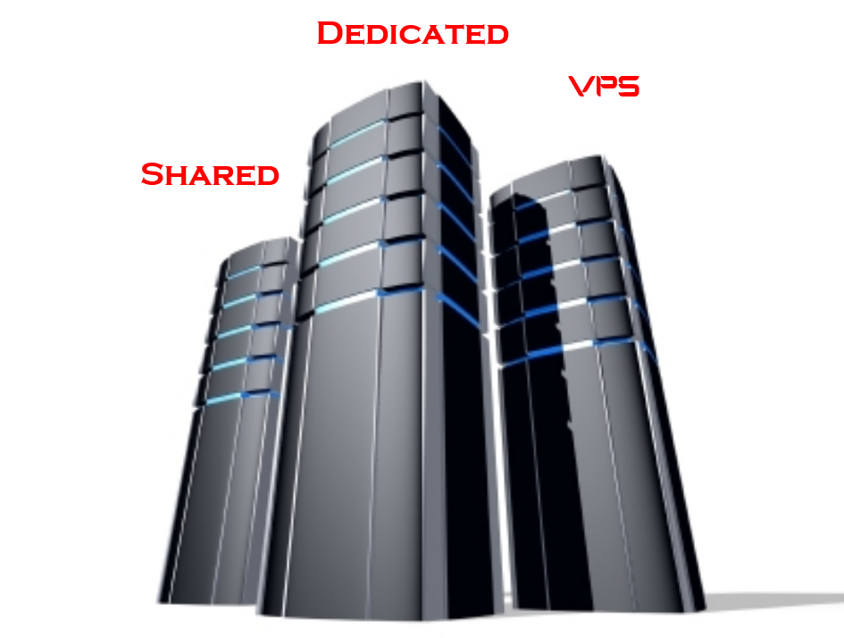 shared vs dedicated vs vps