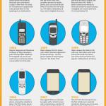 Evolution of Mobiles_Final
